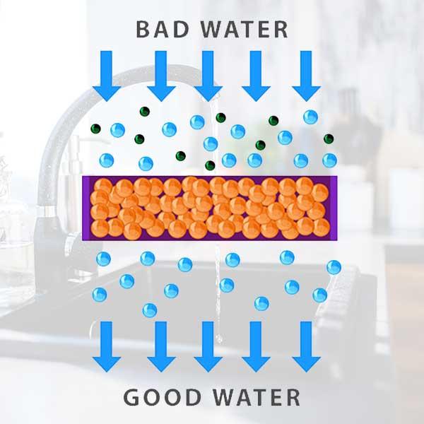 reverse-osmosis-drinking-water